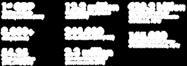 all-chiffres-clés-blancs.png