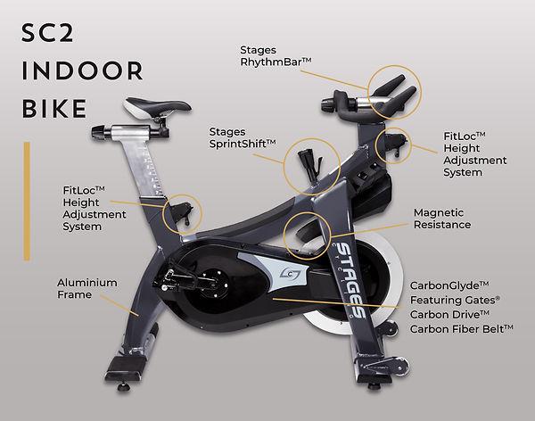 Bike Sales - Visual_EDM 02 Bike Features