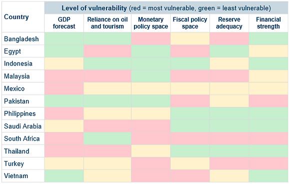 11 Vulnerability matrix.PNG