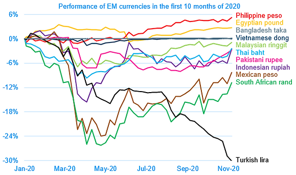02 Currency performance.PNG
