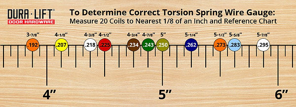 measure-20-coils-graphic.jpg