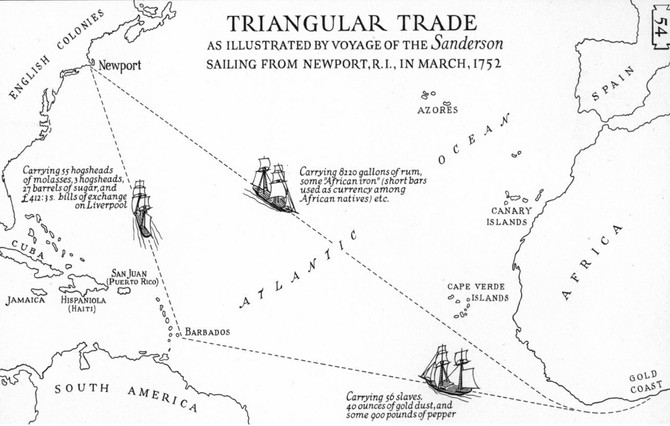 Part 1.  Alcohol and the Black Experiences: The Triangular Slave Trade