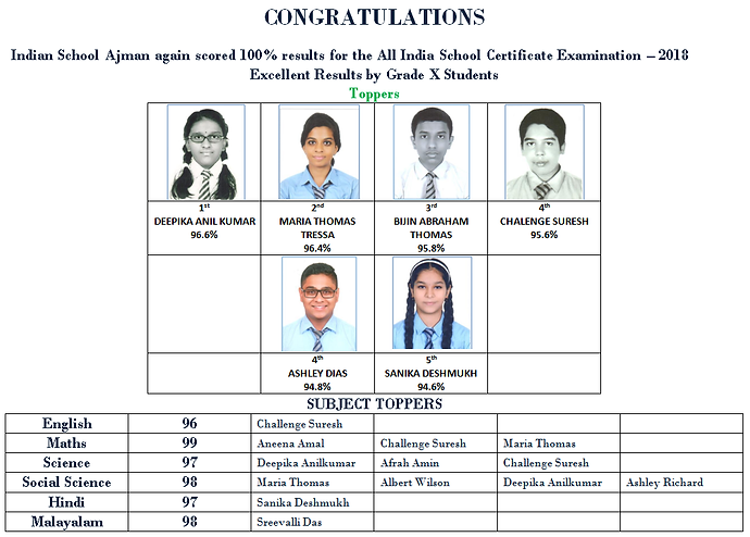 10th result  Notice Board 2018.png