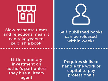 Traditional Publishing vs. Self-Publishing Part 1: Head-to-Head Comparisons