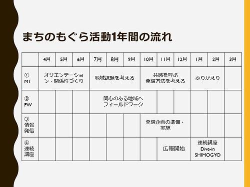 進行資料6.jpg
