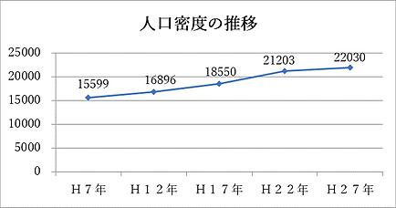 人口密度.png