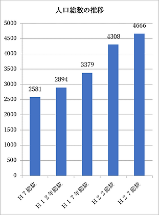 人口総数.png