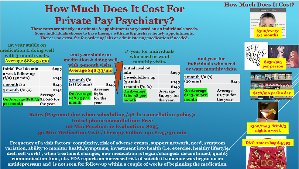 Private Psychiatry Pay.PNG