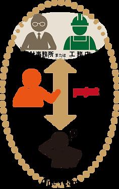 プロジェクト型-8.png