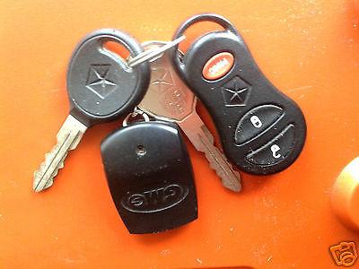 Symbols: Car Keys