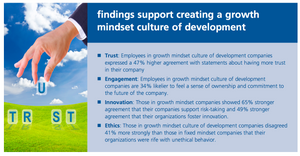 Organisations benefits of a growth mindset