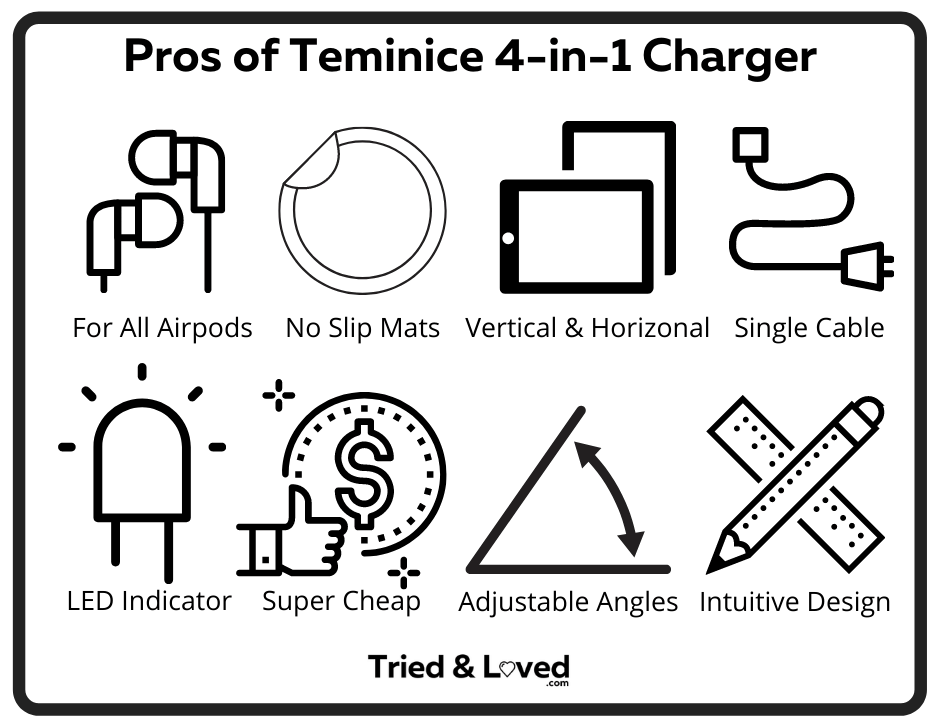 Pros of teminice 4 in 1 charger