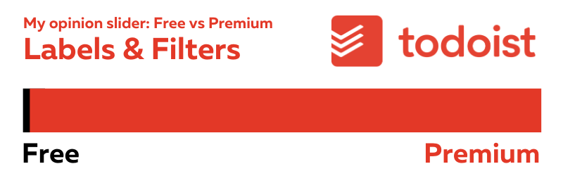labels-and-filters-free-vs-premium-todoist