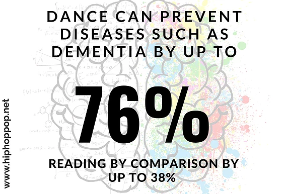 5 reasons why dancing and mental health go together dancing strengthens neuroplasticity and mental health