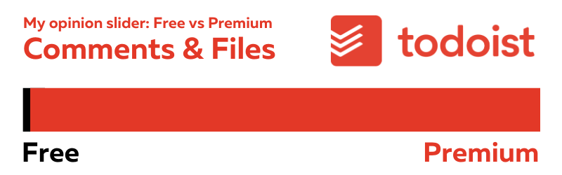comments-and-files-free-vs-premium-todoist