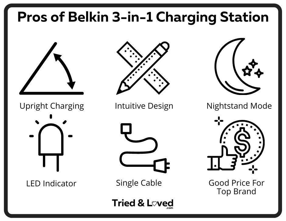 Pros of Belkin 3 in 1 wireless charging station