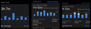 too-much-screen-time-symptoms-recommended-screen-time-for-teenager-average-screen-time-for-adults