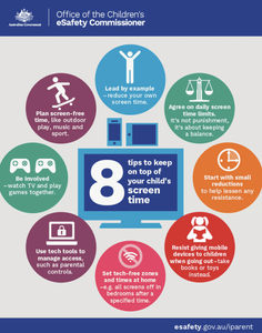 too much screen time symptoms, recommended screen time for teenager, average screen time for adults