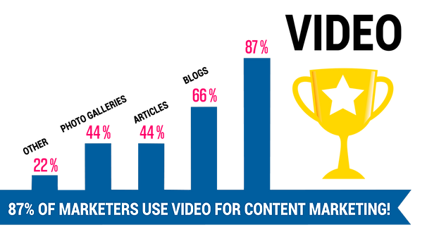 Video marketing graphic png.png