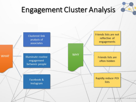 Connecting the dots - social engagement clusters on Facebook & Instagram