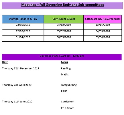 Govermor Committees 2 2019-2020.PNG