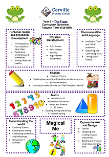 Year1 Curriculum Overview Autumn 1 2020.