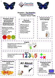 Reception Curriculum Overview Autumn 1 2