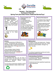 Curriculum Overview - Nursery Spring Ter
