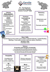 Curriculum Overview - Y5 Autumn 2 2019.J