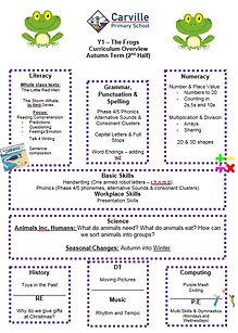 Curriculum Overview - Y1 Autumn 2 2019.J