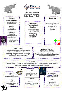 Curriculum Overview - Y5 Spring 1 2020.J