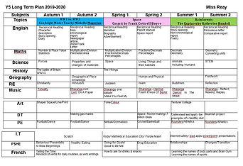 Year 5  Long Term Plan 2019 - 2020.JPG