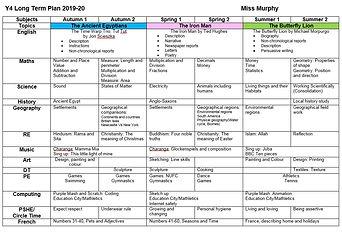 Year 4  Long Term Plan 2019 - 2020.JPG