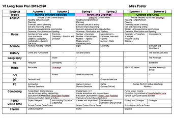 Year 6  Long Term Plan 2019 - 2020.JPG
