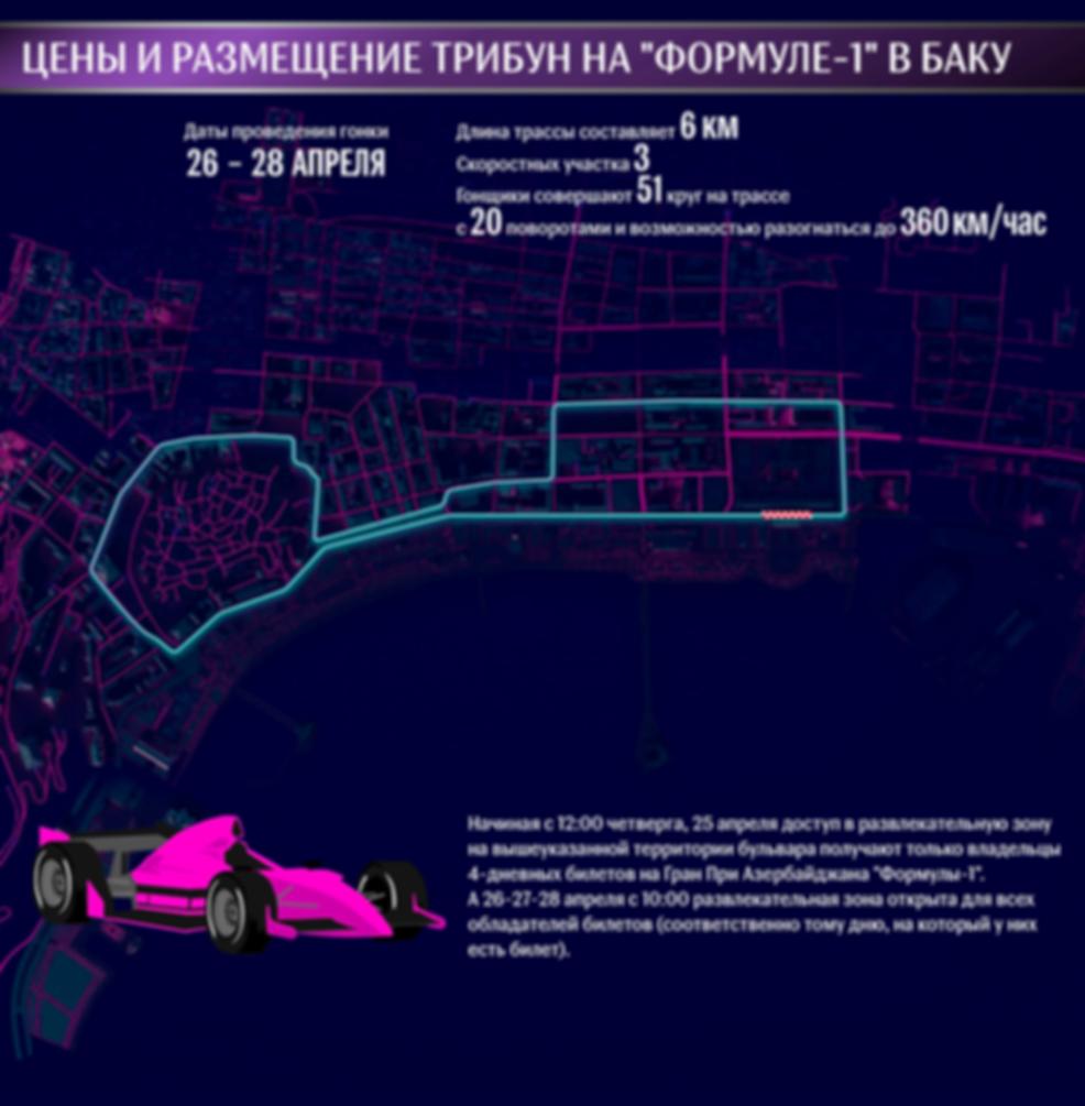 Formula 2019.png