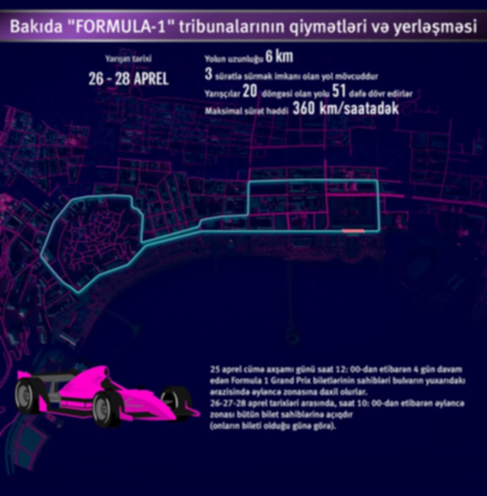 Formula 2019 AZ.png