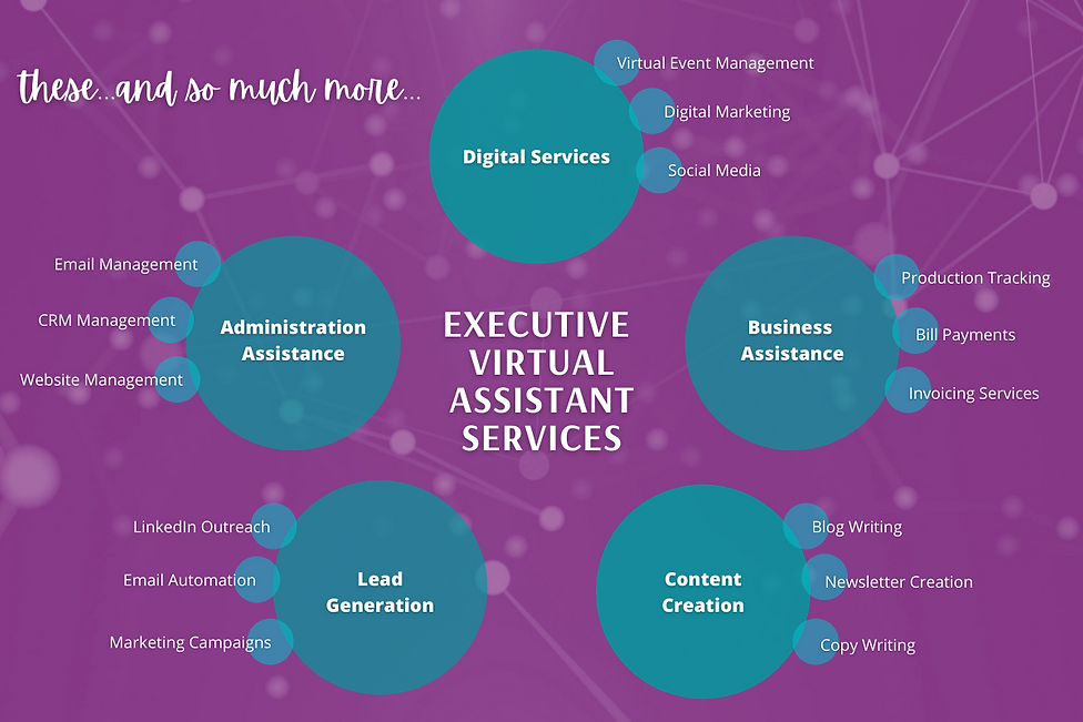 Executive Virtual Assistant Services.png