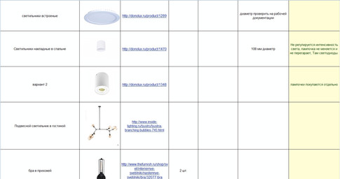 пример комплектации объекта