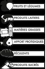 picto_menus_quotidiens_popote_et_plus.pn