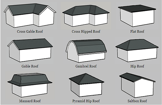 types-of-roof.png