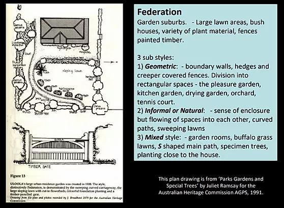 Fed Garden styles - slide.webp