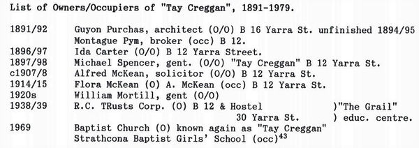Owners-Occupiers of Tay Creggan.jpg