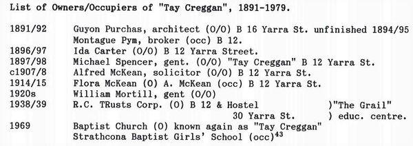 Owners-Occupiers of Tay Creggan.jpg