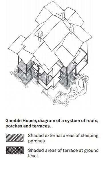 Gamble house roof design.jpg