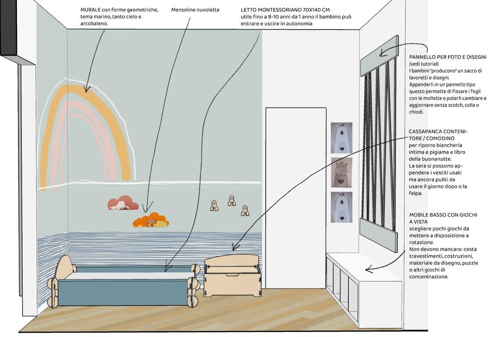 parete sinistra cameretta di Dario 1-8 anni