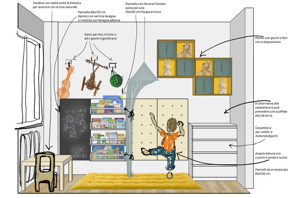 parete destra cameretta di Dario 1-8 anni