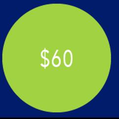 $60 Campaign Contribution