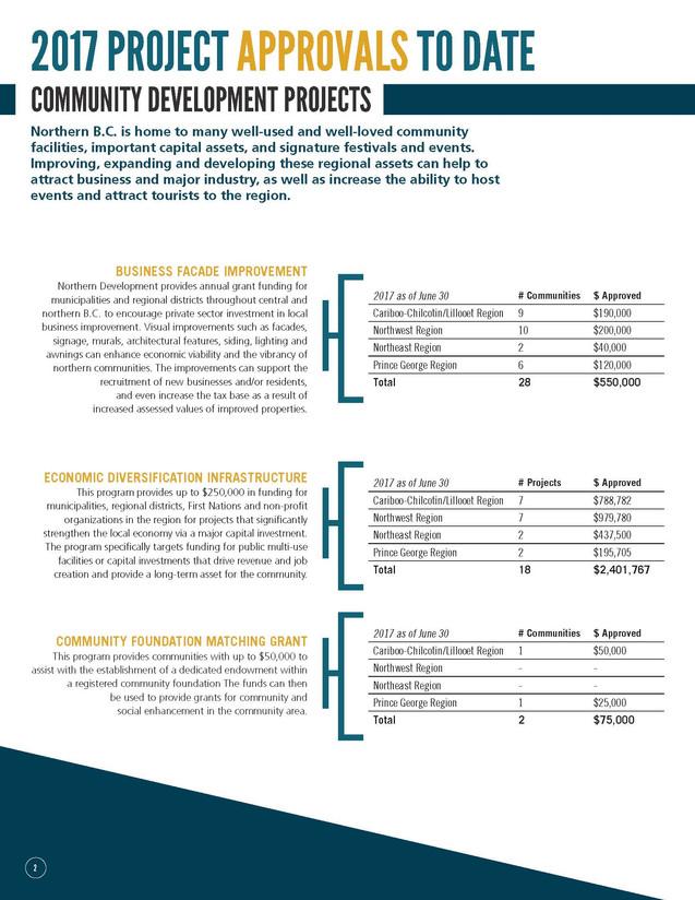 2017-April-June-Quarterly-Report_Page_02