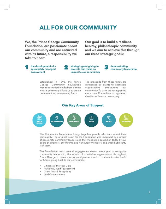 PG Community Foundation Document Design