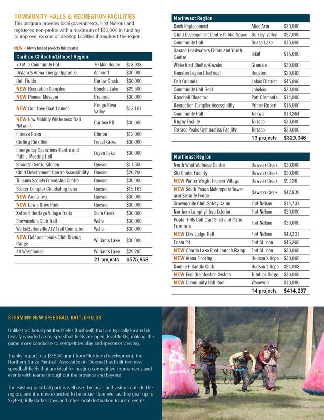 2017-April-June-Quarterly-Report_Page_05